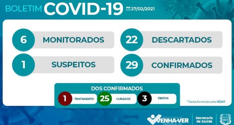 BOLETIM EPIDEMIOLÓGICO COVID-19 DE VENHA-VER/RN (27/02/2021)